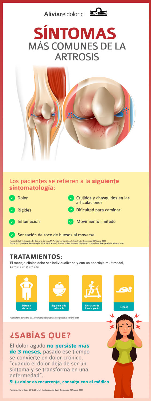 síntomas más comunes de la artrosis