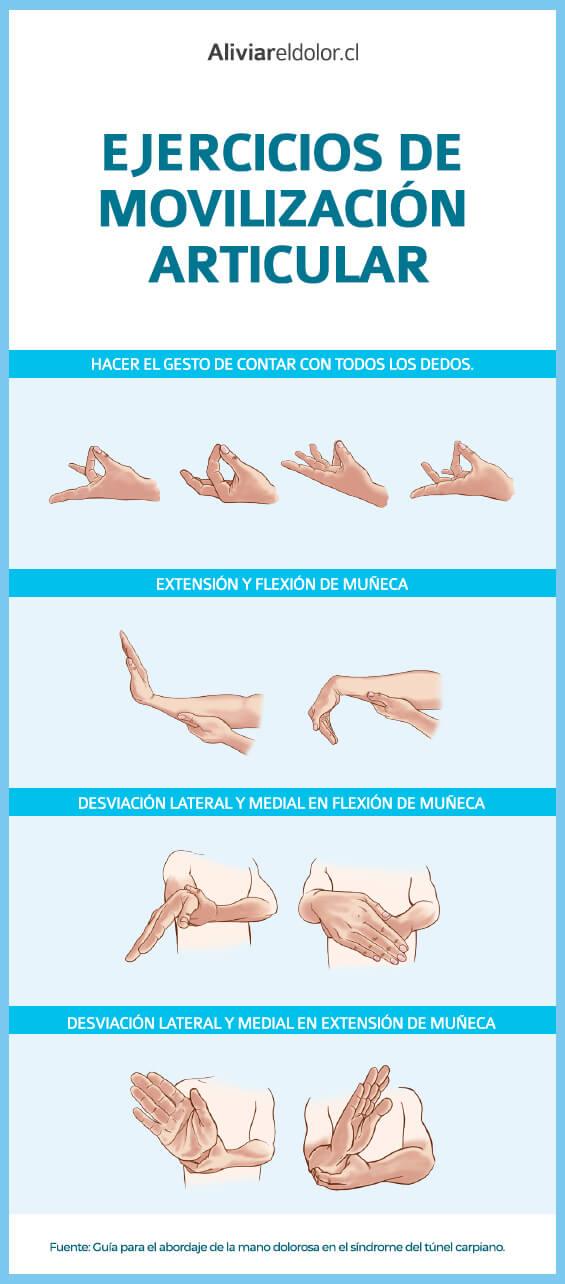 ejercicios de movilización para manejo del dolor túnel carpiano